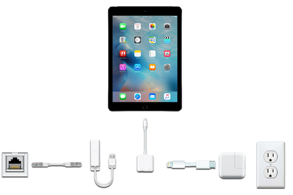 Use Wired Ethernet On Your iPad or iPhone